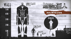 A diagram showing the sizes of the Titans to scale